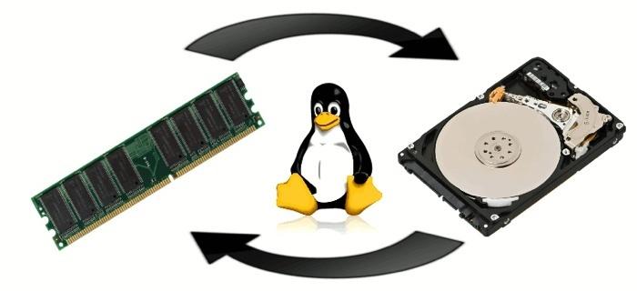 Увеличиваем мощность VPS за счет swap файла